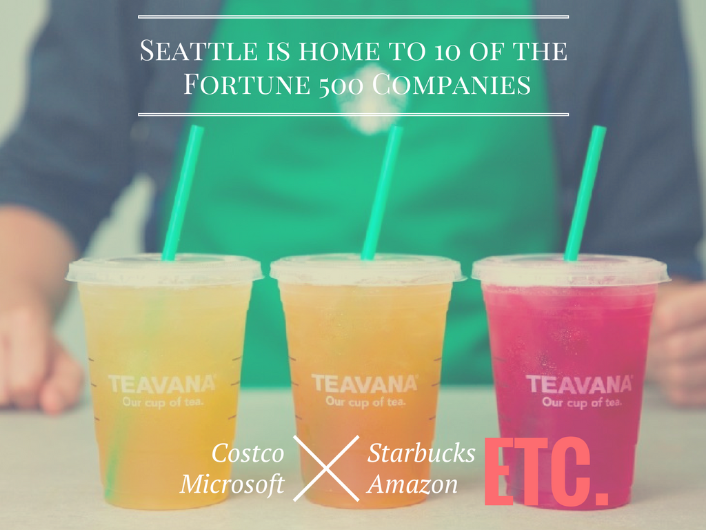 Fact #4. Seattle's Full of Smarty-Pants  Obviously, Seattle is full of smarty-pants and there are 10 companies in Seattle that belong to the Fortune 500. Starbucks, Costco, Amazon, Expedia, Microsoft and many more, according to Visit Seattle. (Image: Starbucks).