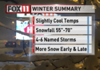 FOX 11 Chief Meteorologist Patrick Powell summarizes his forecast for the winter of 2017-18.