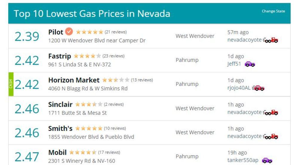 Las Vegas Gas Price Increase More Than Double National Price Rise Ksnv